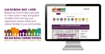 measuring communities